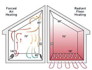 Radiant Floor Heating In Mountlake Terrace Wa